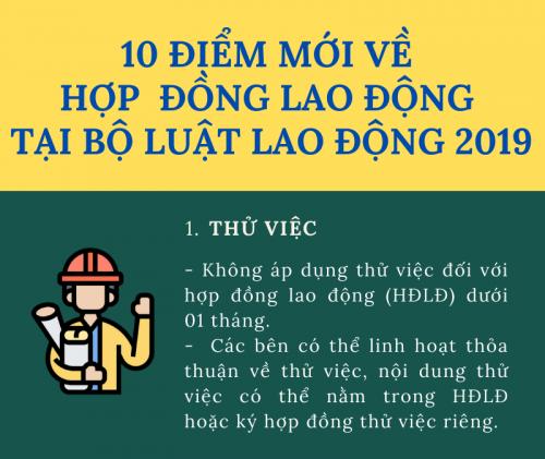 10 điểm mới của Bộ Luật Lao động năm 2019